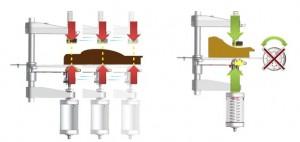Patentiertes Eindruecksystem